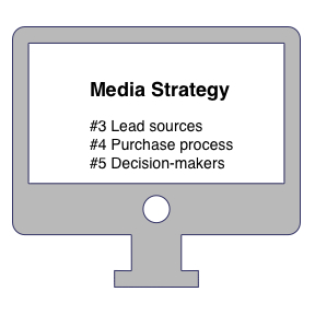 Win-Loss analysis helps with media strategy