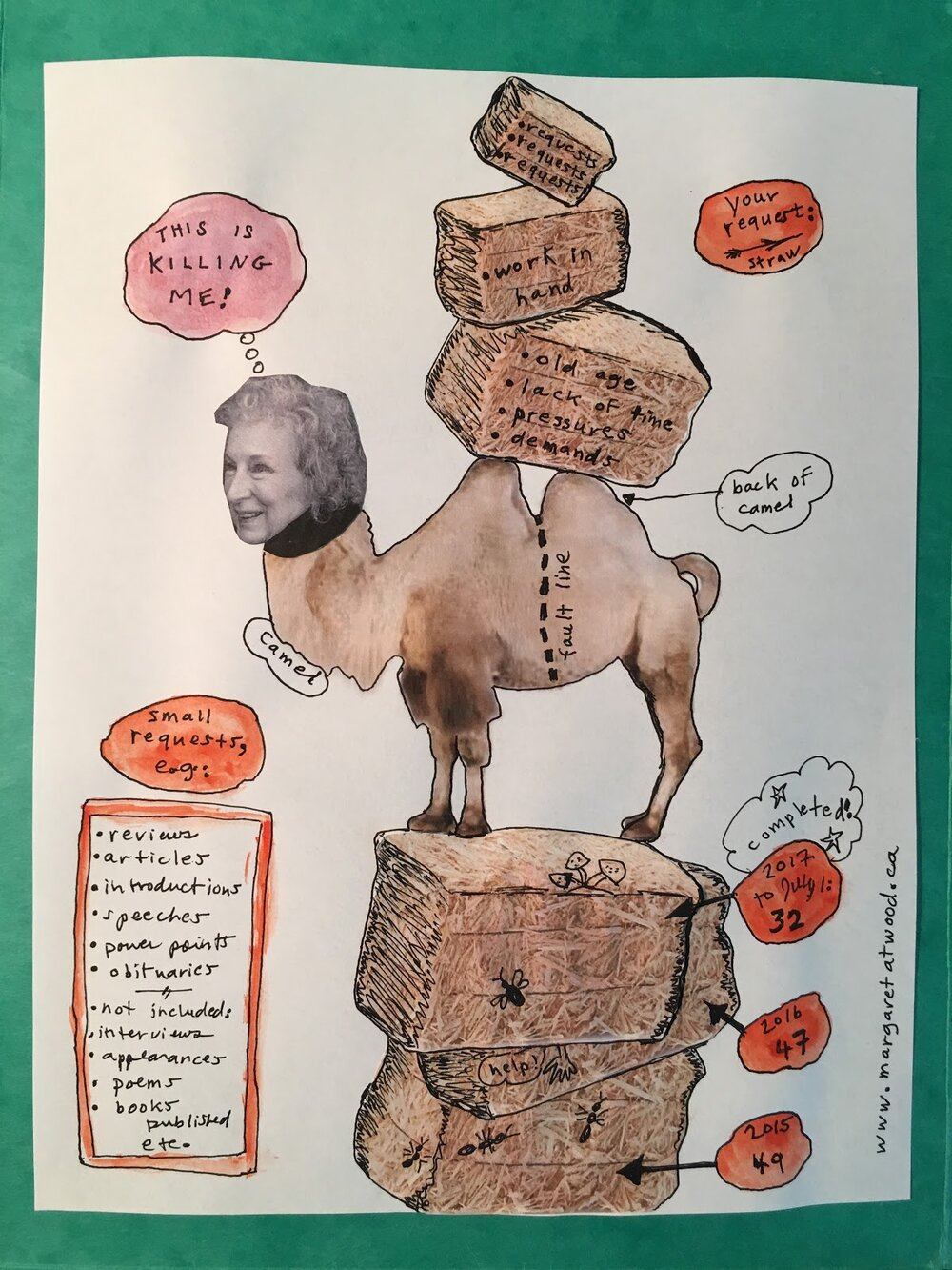 In her email, Atwood illustrated her busy life with this humorous image of a camel with straw piled high on its back.
