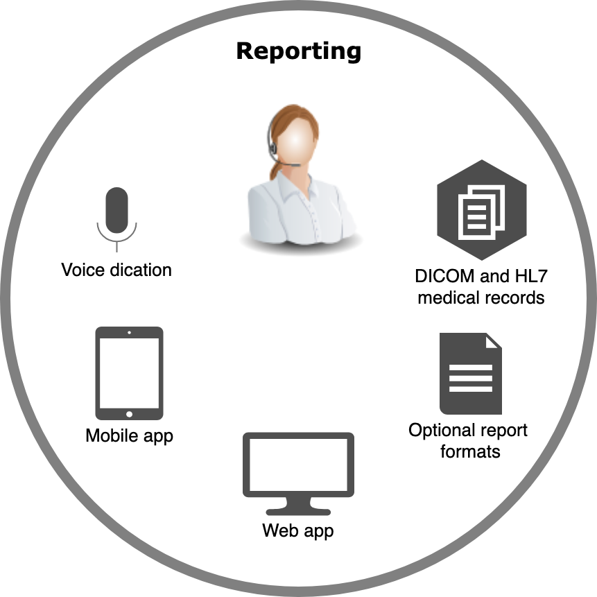 NexGenic Reporting Diagram v1_Website (1).png