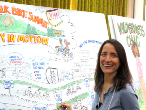 Here I am creating the vision map for the Boulder Walk Bike Summit. Fun!!