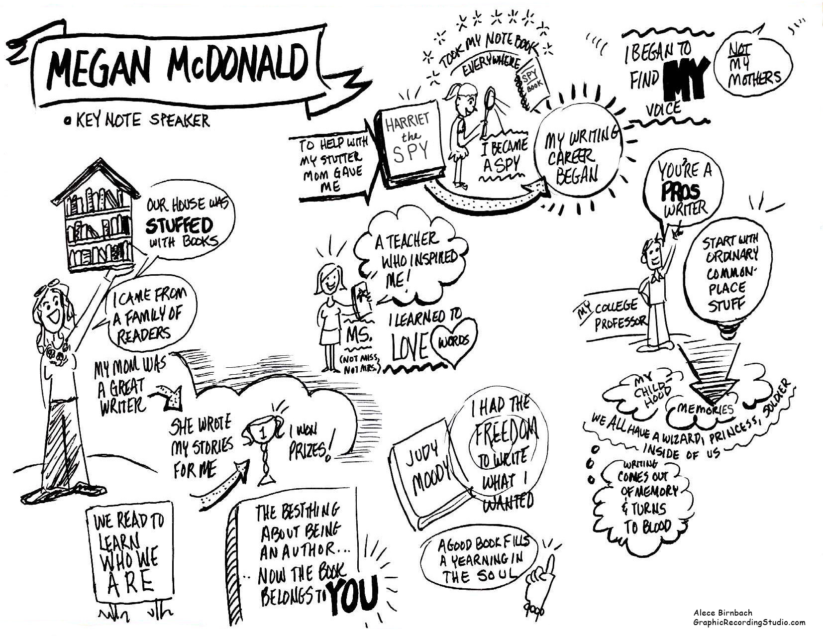 Megan-Mcdonald-keynote.jpg