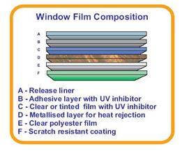 window film.JPG