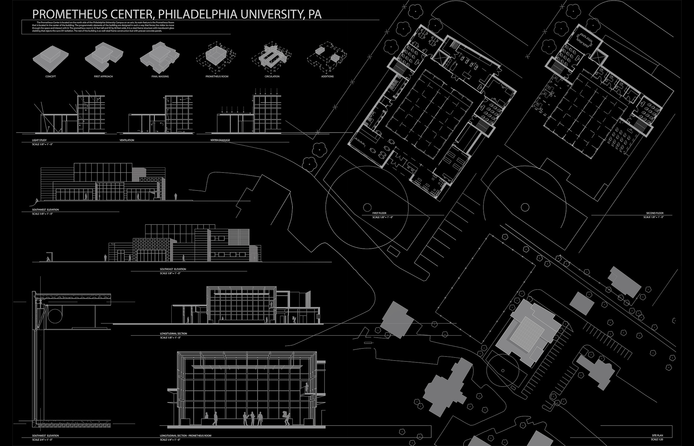 Prometheus Center