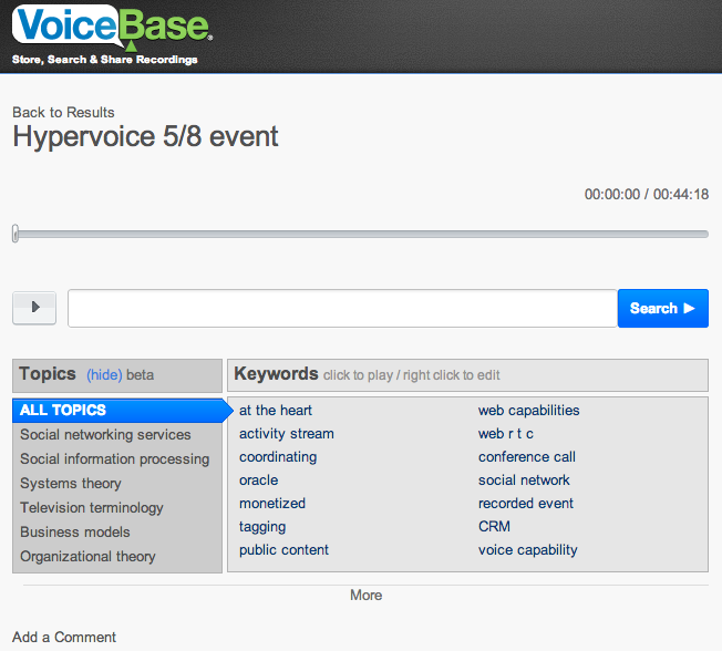 A VoiceBase indexed recording of the 2nd Hypervoice Virtual Event