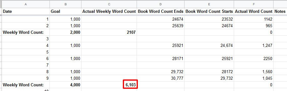 My word count tracking sheet.