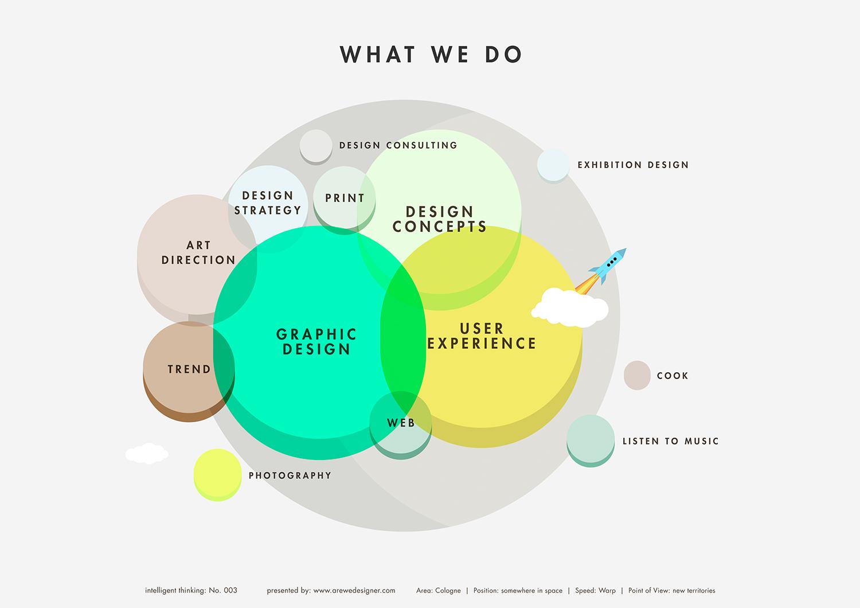 ONOGRIT Designstudio — Self-Analysis – 02.jpg