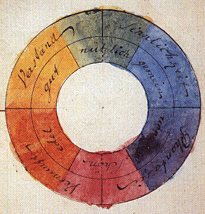 via - Goethe's Color Wheel from 1810.
