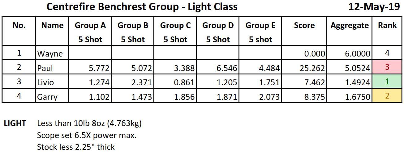 Light Class.JPG