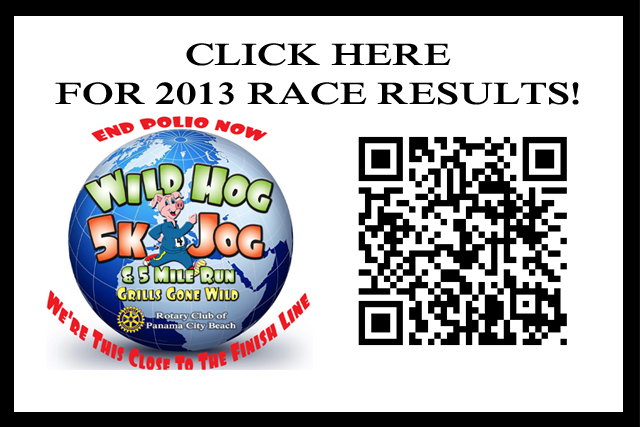 2013 Results Graphic_edited-2.jpg