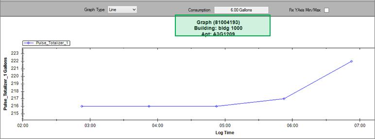 CIT graph.png