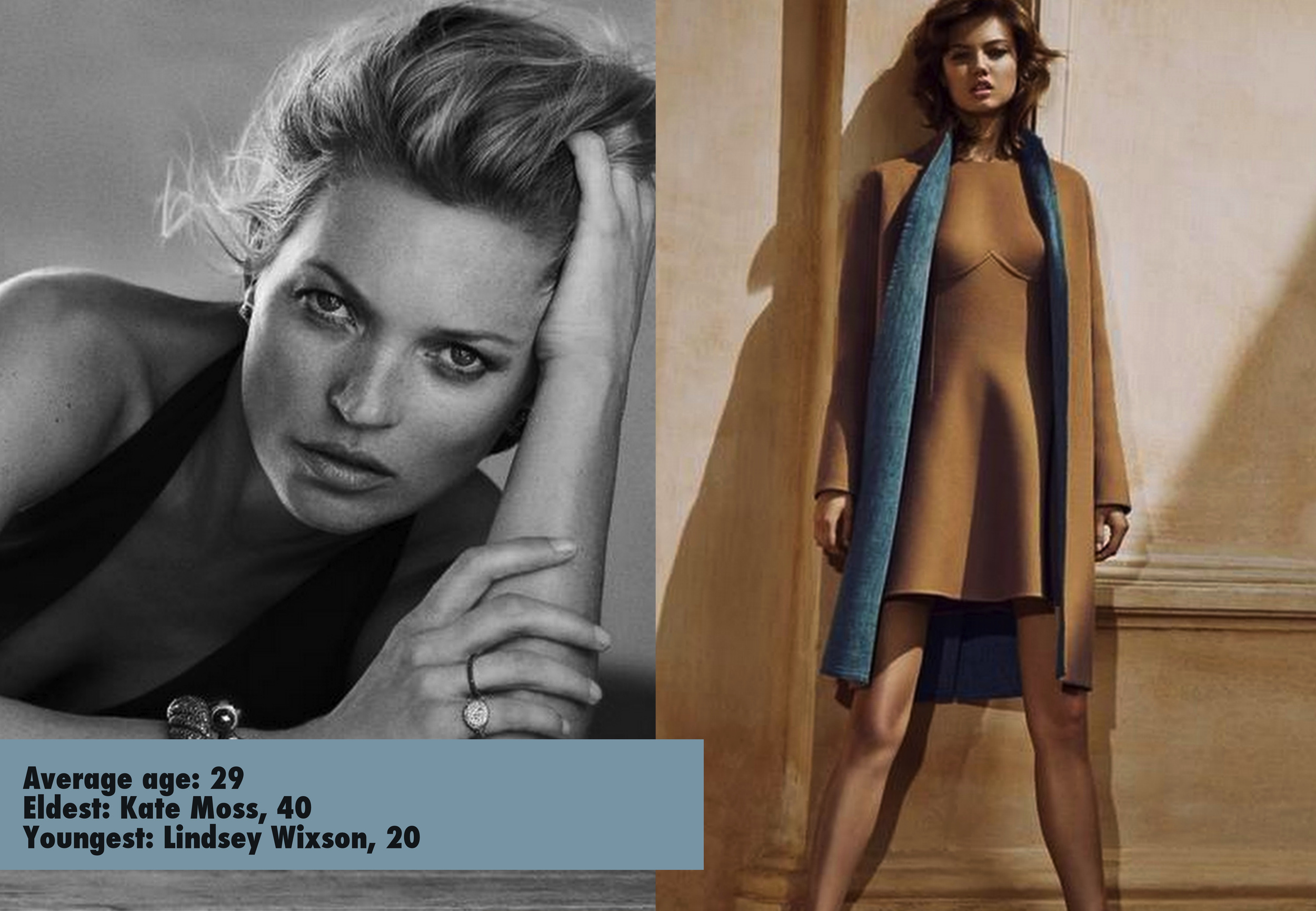 Left to right: Kate Moss for David Yurman Fall 2014 by Peter Lindbergh; Lindsey Wixson for Ermanno Scervino Fall 2014 byFrancesco Carrozzini