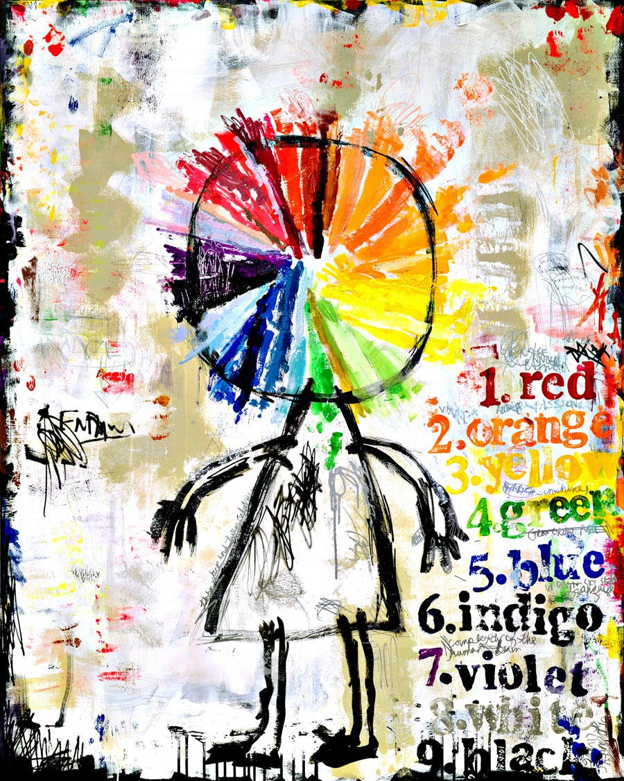 Color Wheel Brain