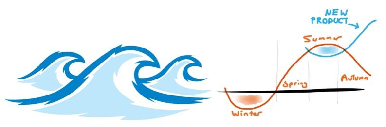 Waves_SCurves_KoiTip16.jpg