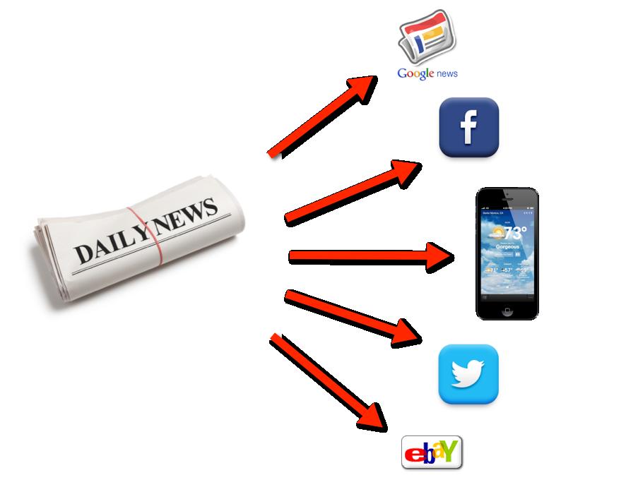 NewsUnbundled.png