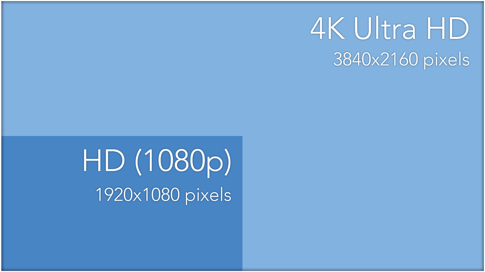 4K Size Chart-01.png