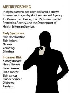 Arsenic Poisoning.jpg