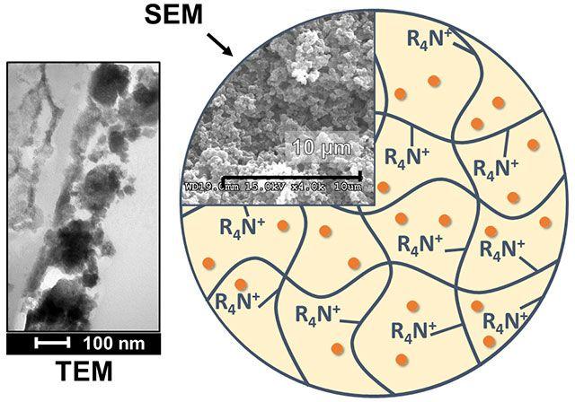 - Closeup views of a HIX nano resin bead slice with zirconium oxide nanoparticles. (Photo courtesy of Arup SenGupta/Lehigh University)