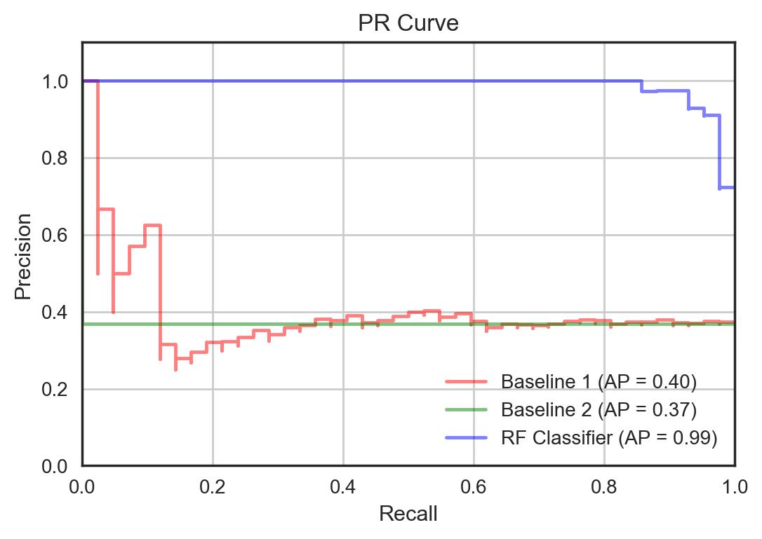 pr_curve.png