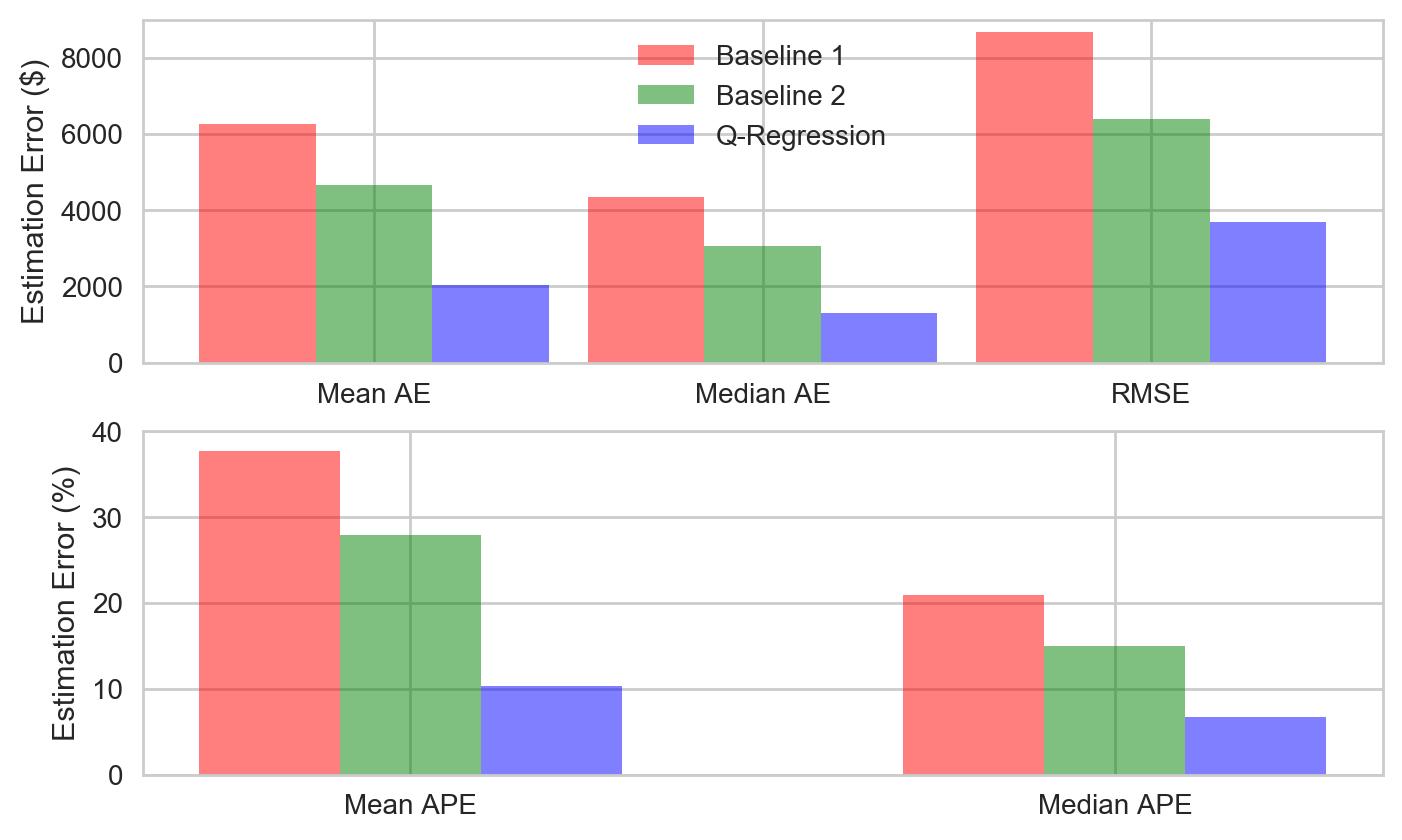 reg_key_perf_metrics.png