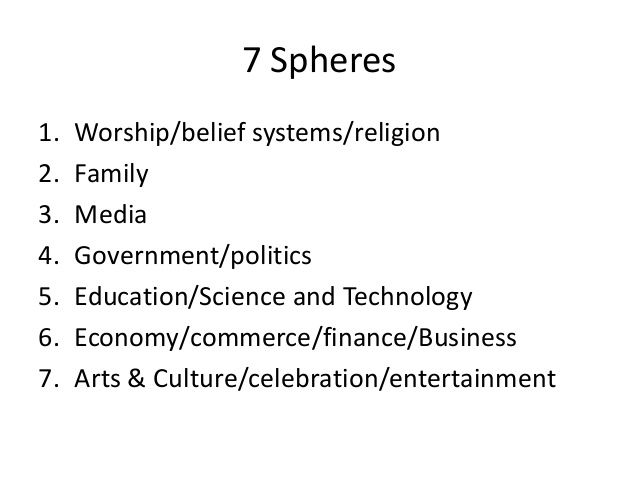 the-seven-spheres-of-influence-6-638.jpg