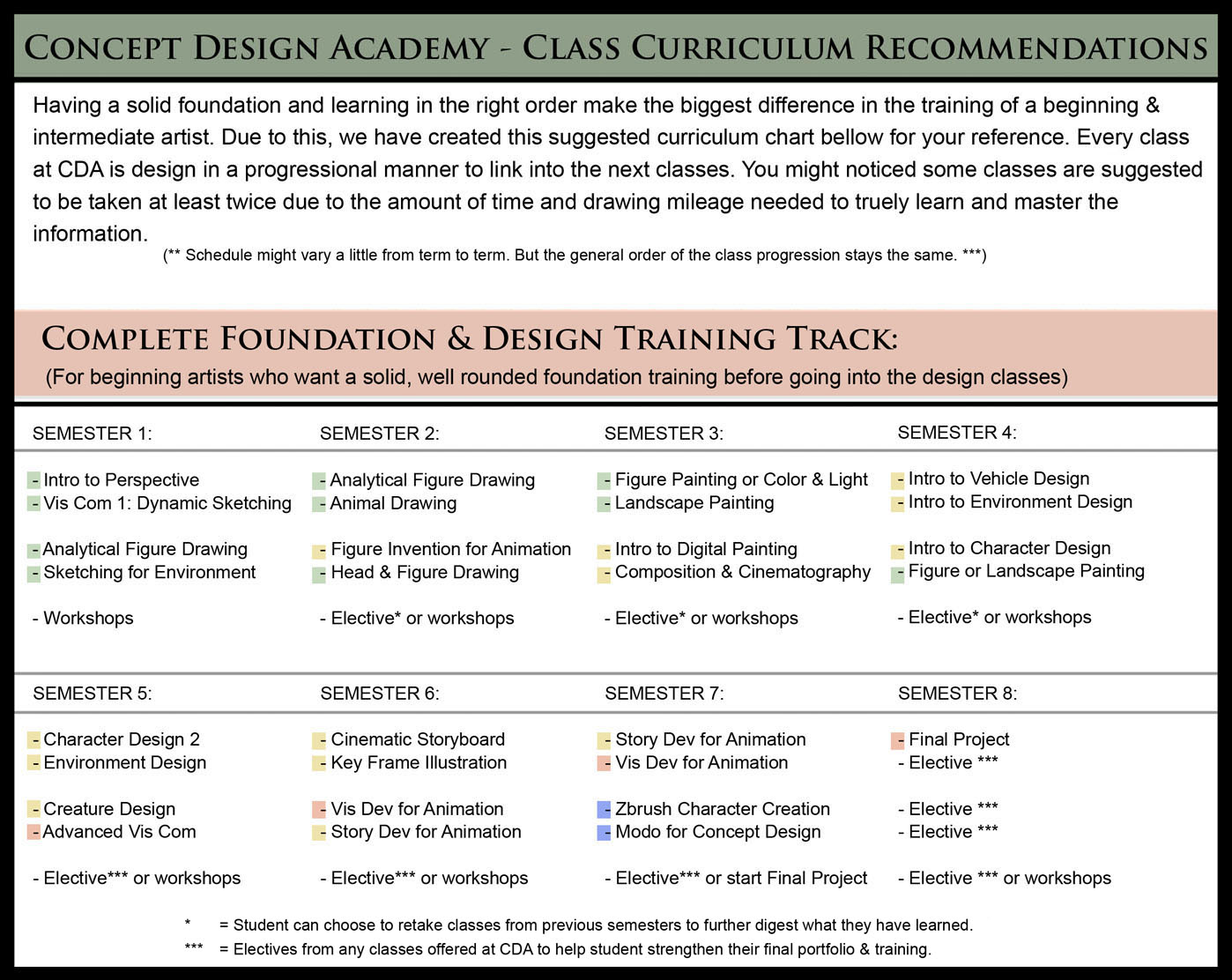 CDA+Complete+Foundation+and+Design+Track.jpg