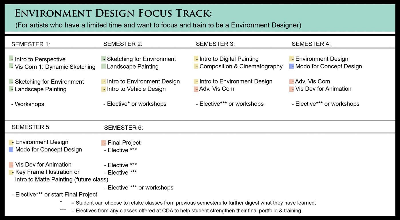 CDA+Environment+Design+Focus+Track.jpg