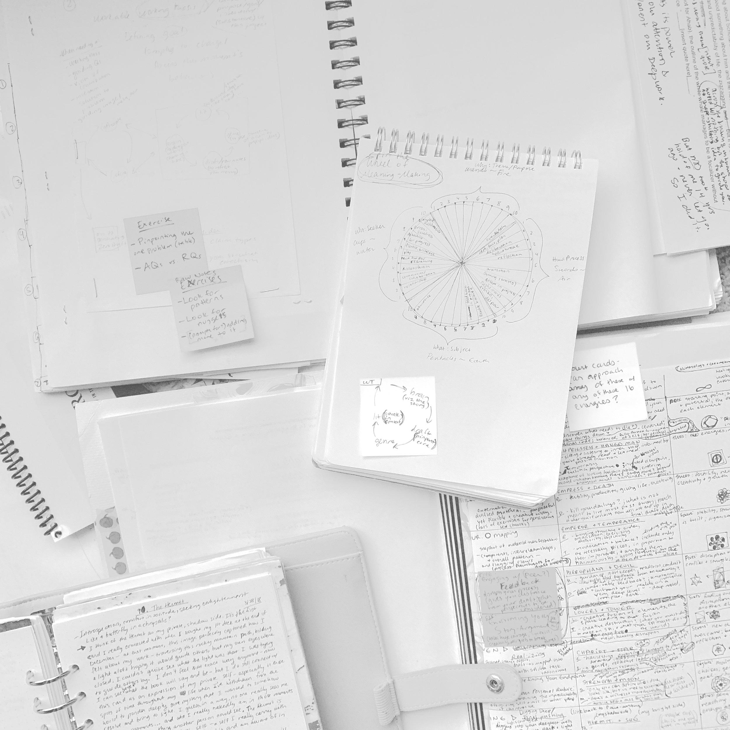 scholarshape margy thomas knowledge-building