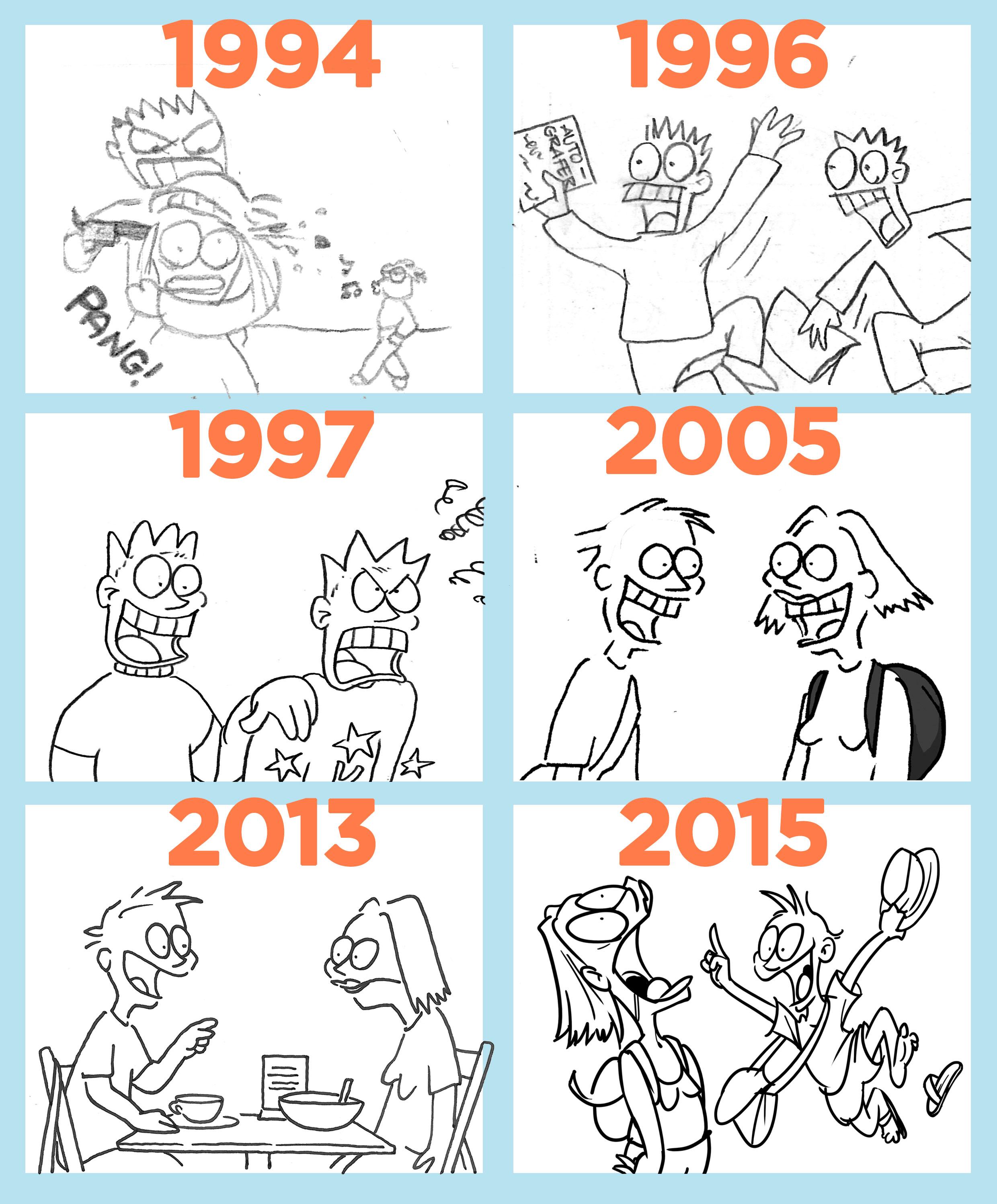 Stilutvikling tegneseriefigurer.
