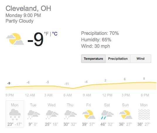 It's like 40 below with the wind chill. burrrrrr