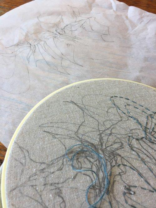intuitive stitch — Blog — Christine Mauersberger