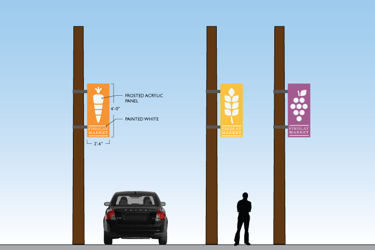 Aluminum banners serve as directionals to the parking lots and also create a sense of placewithin the Findlay Market area.