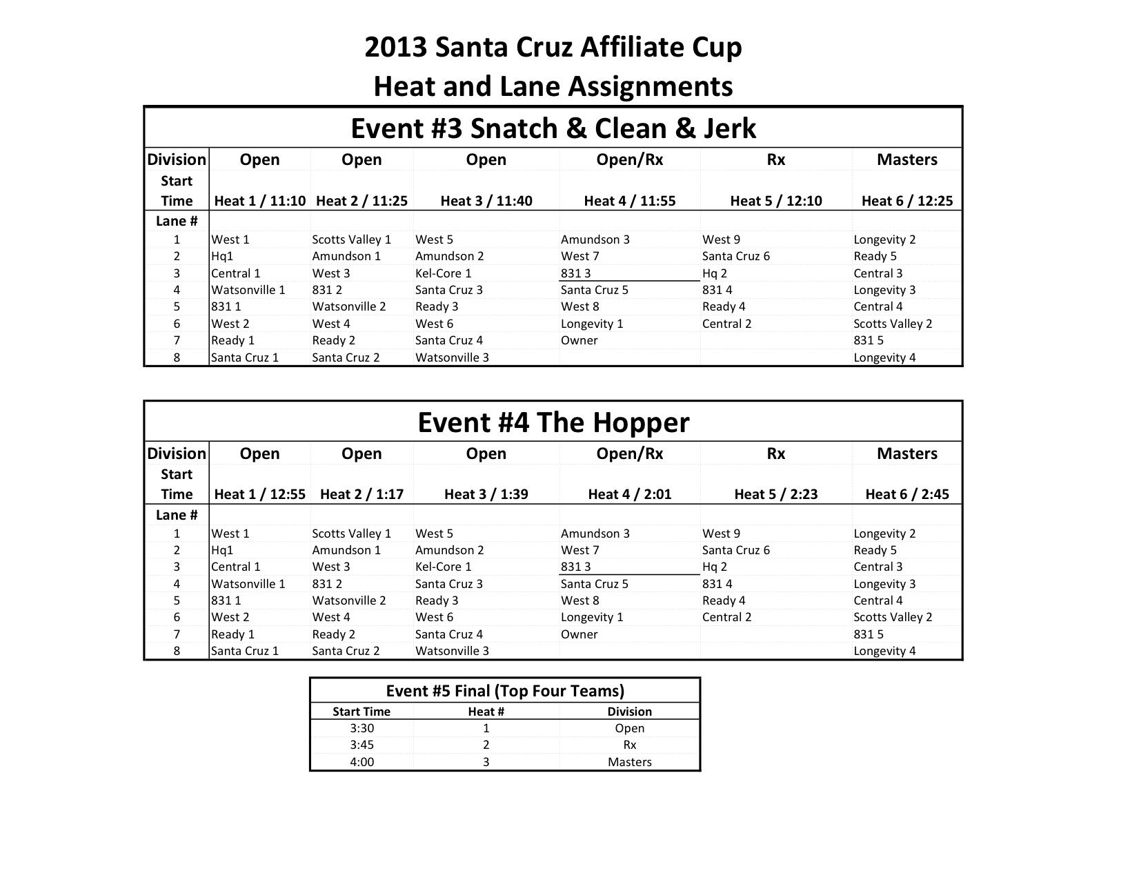 2013 Affiliate Cup Heat and Lane Assignments (1).jpg