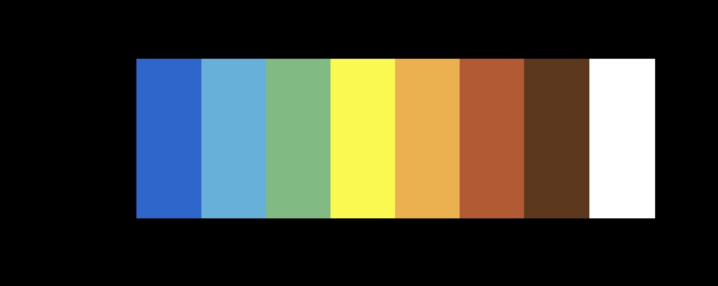 Spongebob Color Palette