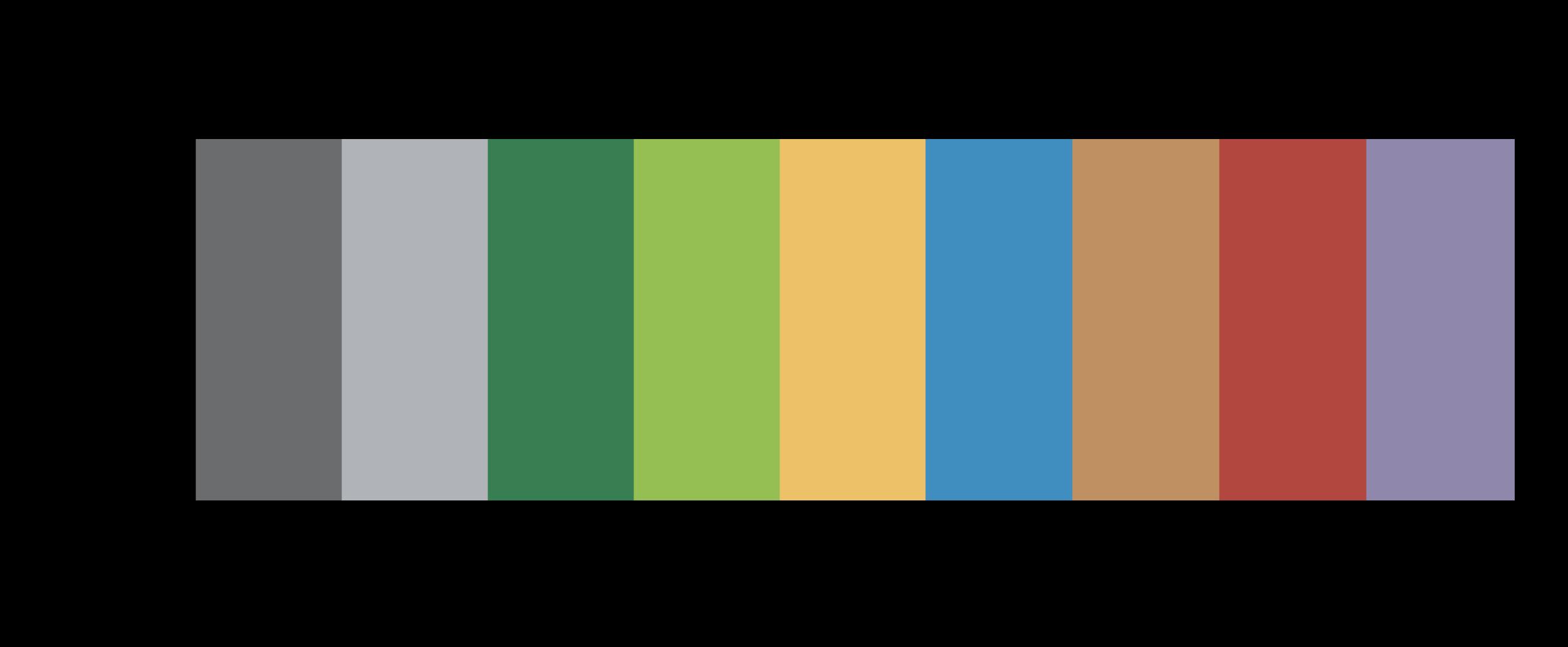 TMNT Color Palette