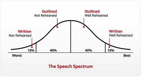 Apollo Speech Spectrum.png