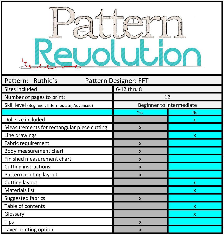 Ruthies Checklist- Pattern Revolution