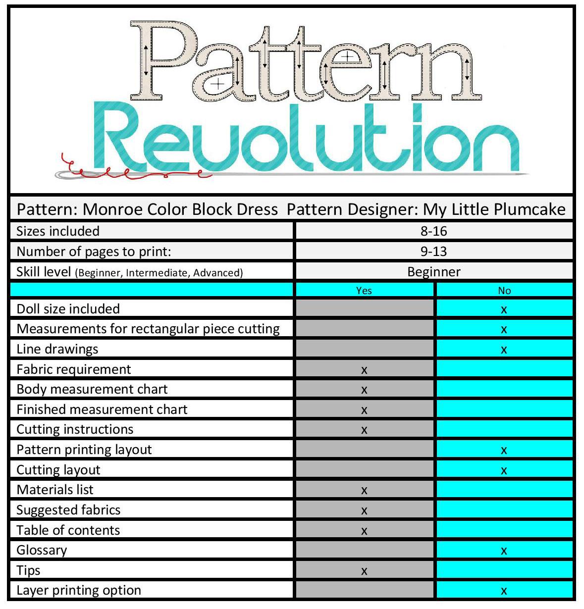 Monroe by My Little Plumcake- Pattern Revolution