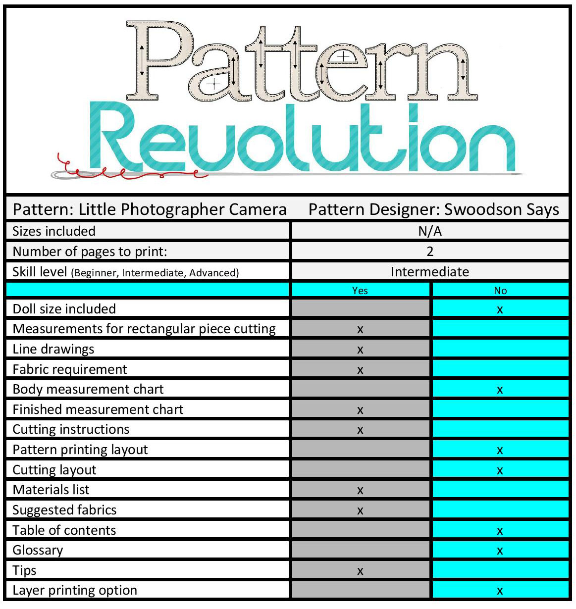 Swoodson Says Camera- Pattern revolution