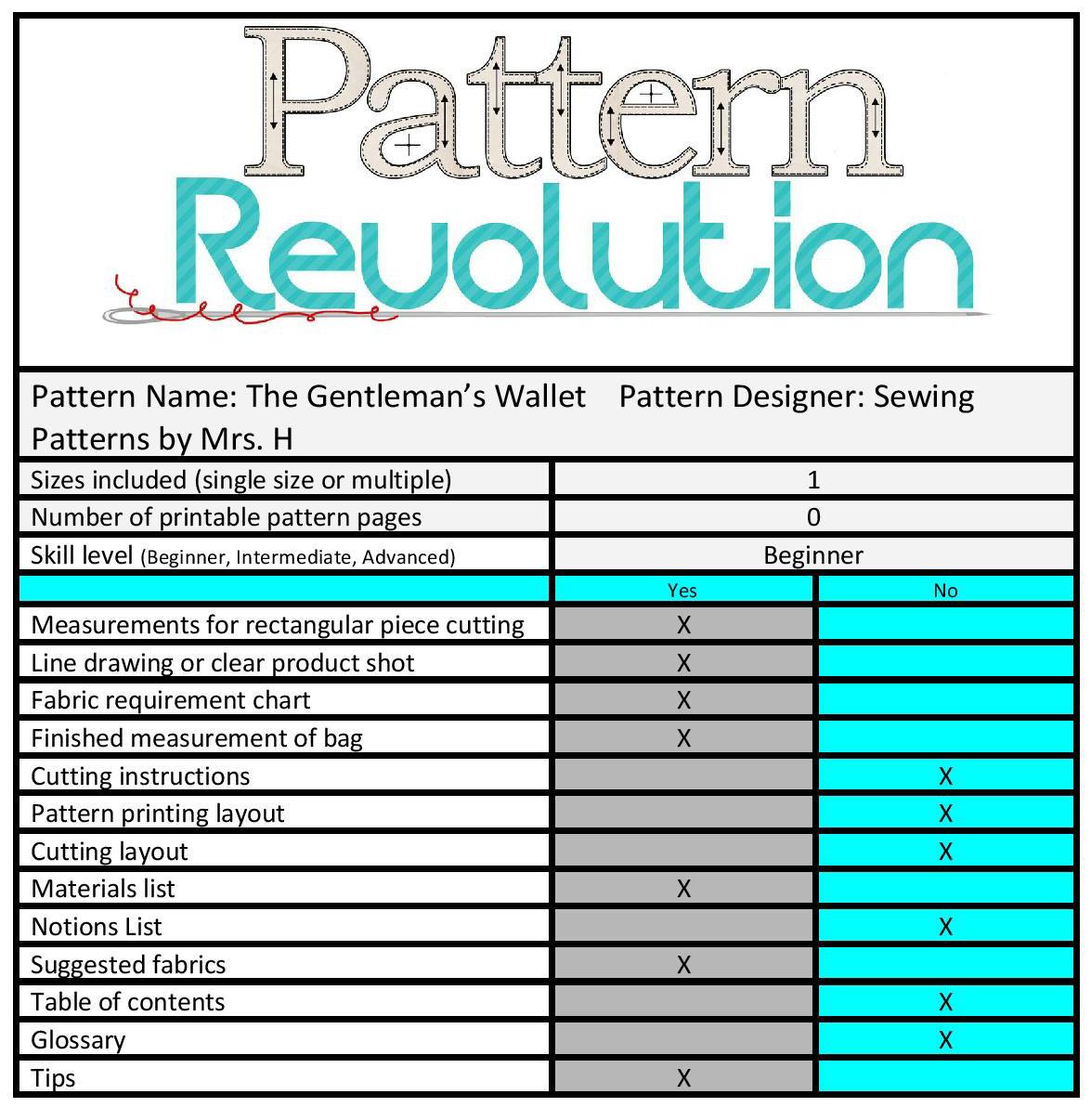 Gentlemans Wallet by Mrs H- Pattern Revolution