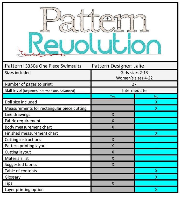 One Piece Swimsuits (3350e) by Jalie Patterns- Pattern Revolution
