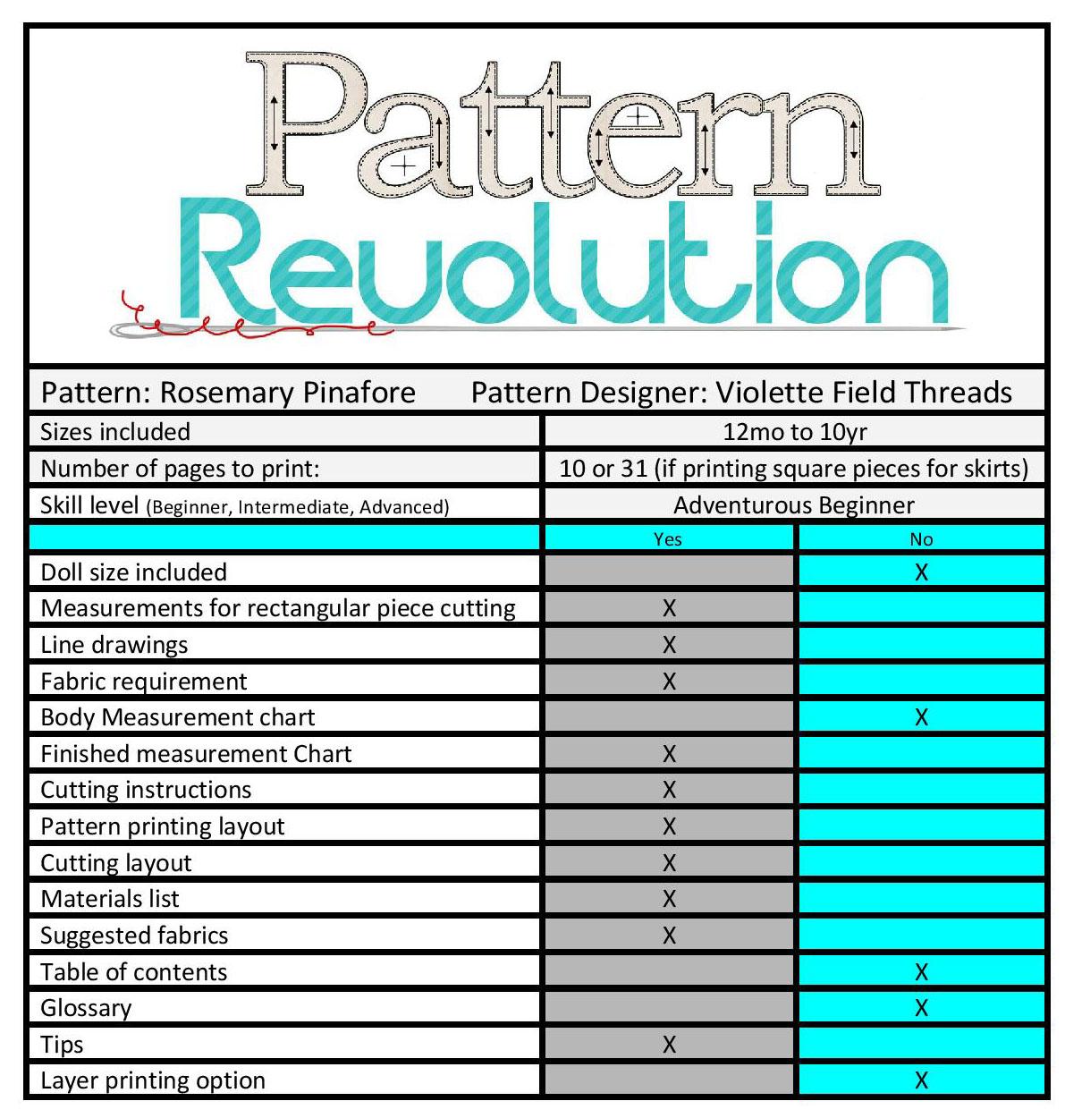 VFT Rosemary & Matilda- Pattern Revolution