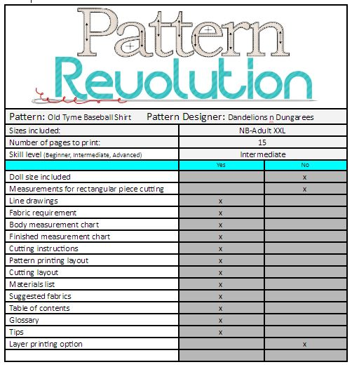 *This chart covers the complete pattern bundle. Individual pattern size breakdown is Baby: newborn- 18 months, Toddler: 2T-7, Child: 8-16, and Adult: XS-XXL  ** Doll version is a FREE separate download available on the Dandelions N Dungarees Website.