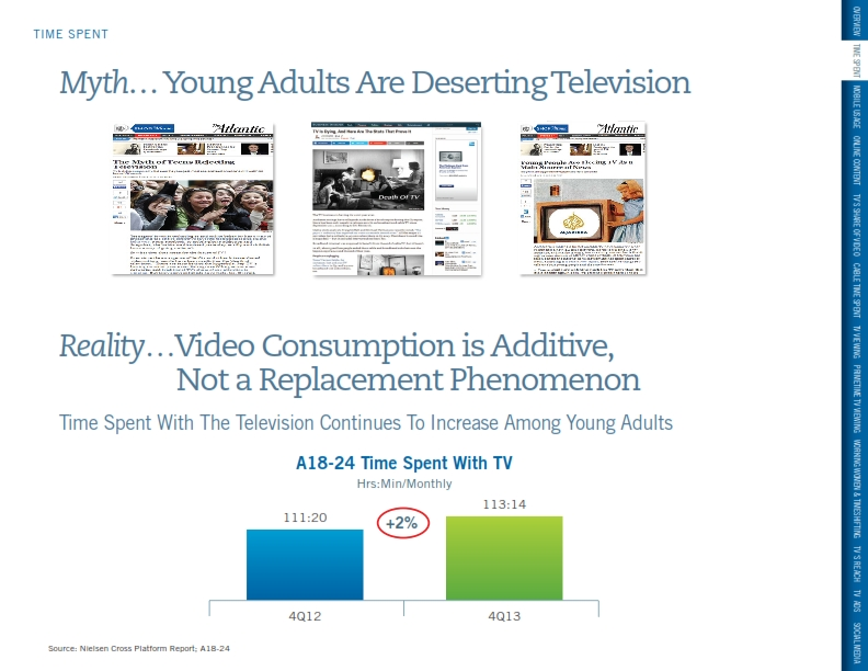 Young-Adult-TV-Usage_003.jpg