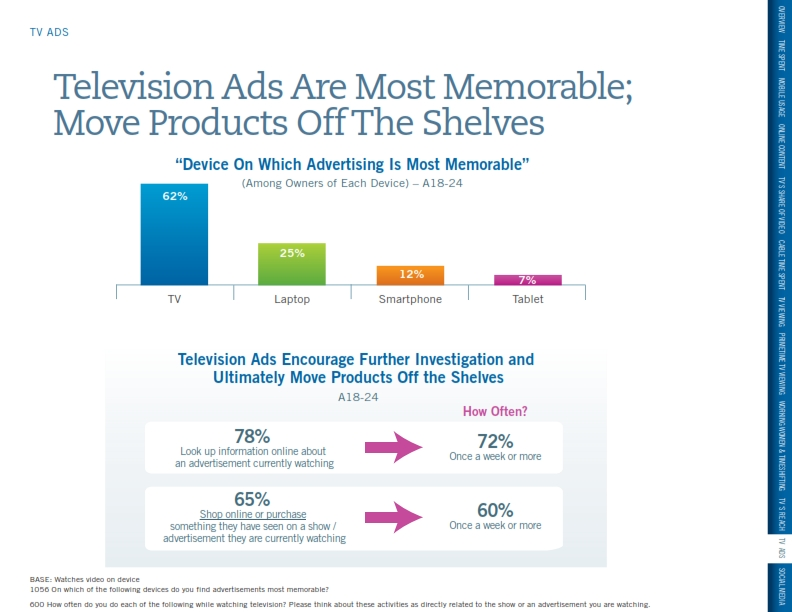 Young-Adult-TV-Usage_013.jpg