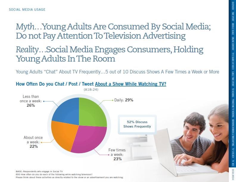 Young-Adult-TV-Usage_015.jpg