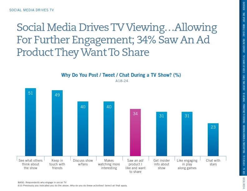 Young-Adult-TV-Usage_016.jpg