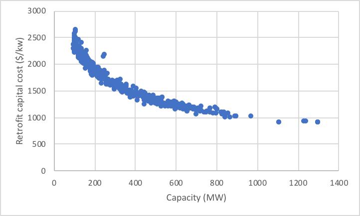 CCS retrofit costs.png