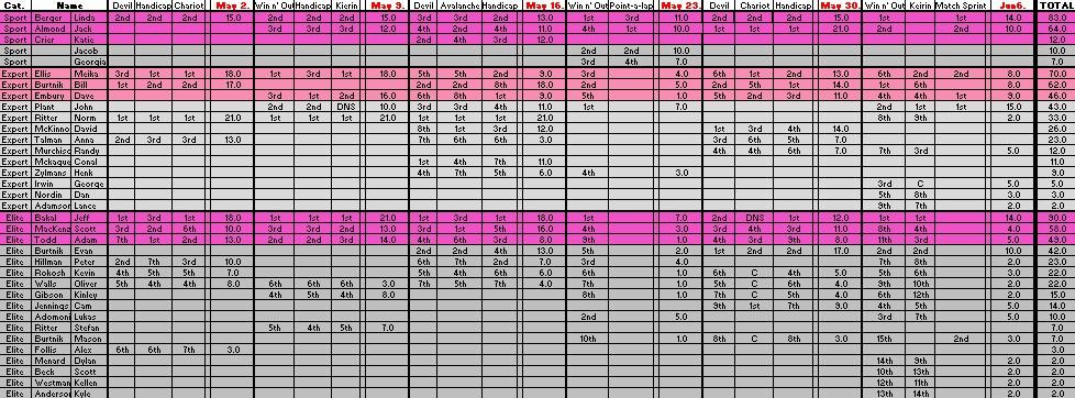 TL! 2013 - Season 1.jpg