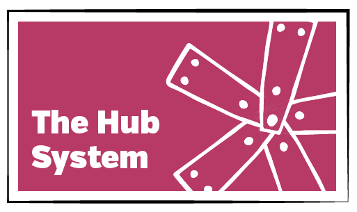 domemade_The Hub System Button.png