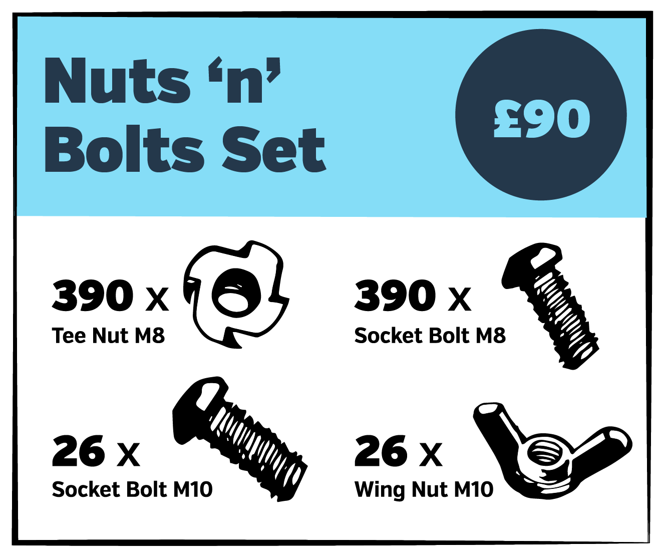 domemade_Nuts n Bolts_cost_2019.png
